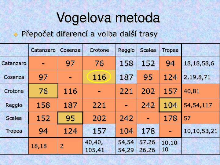 Přepočet diferencí a volba další trasy