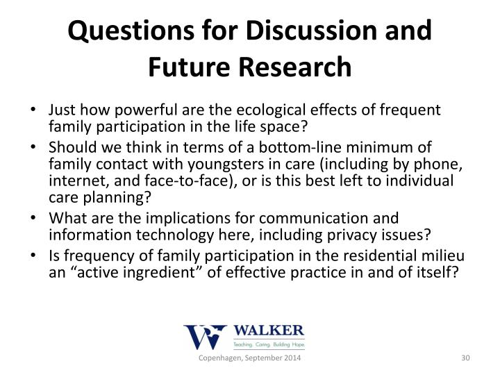 Questions for Discussion and Future Research