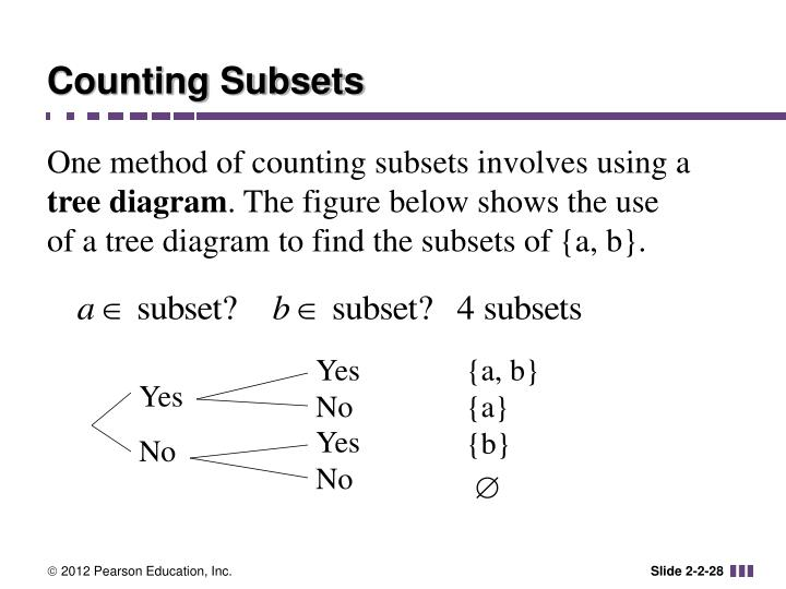Counting Subsets