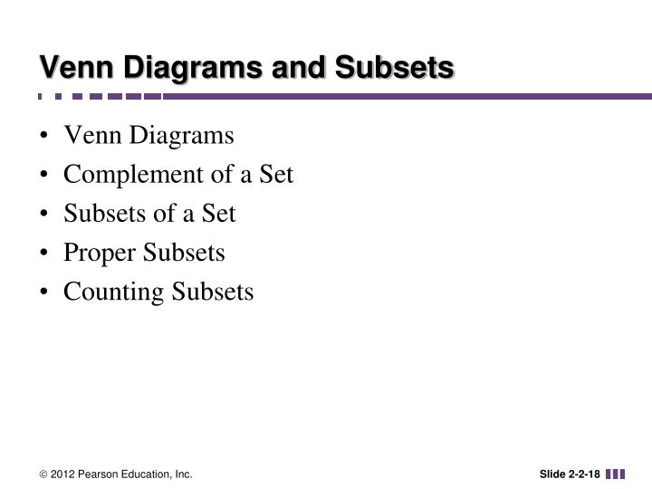 Venn Diagrams and Subsets