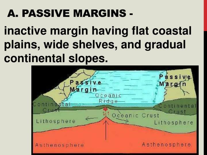 a. Passive Margins -