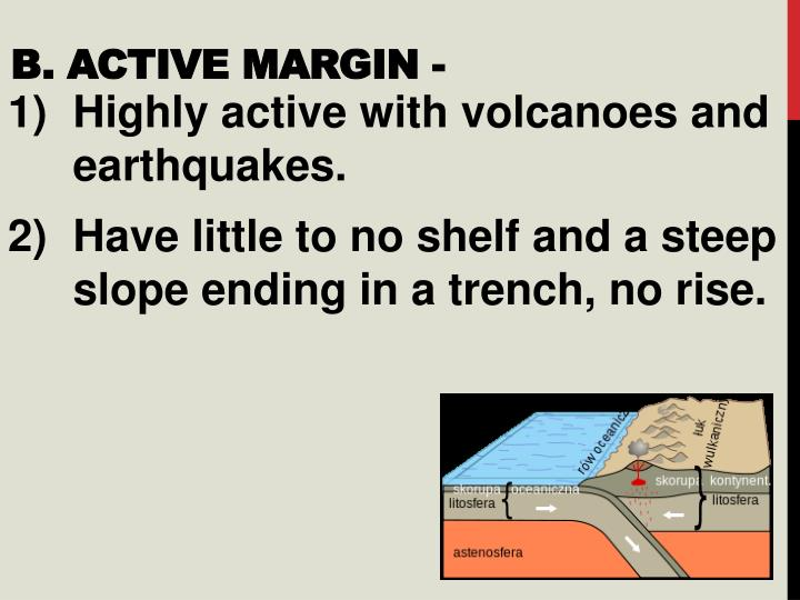 b. Active Margin -