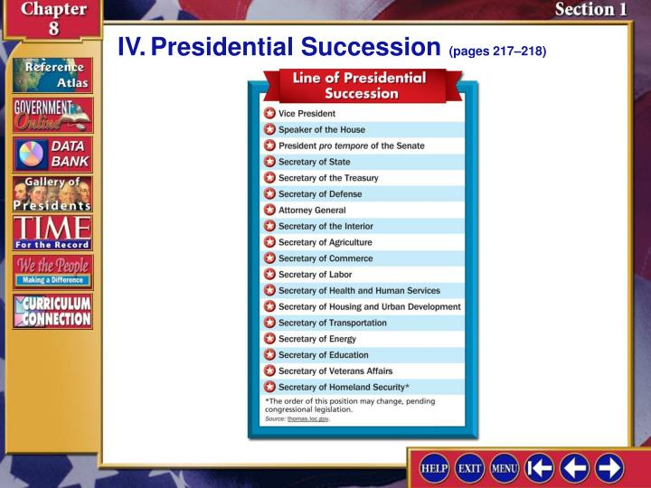 IV.Presidential Succession