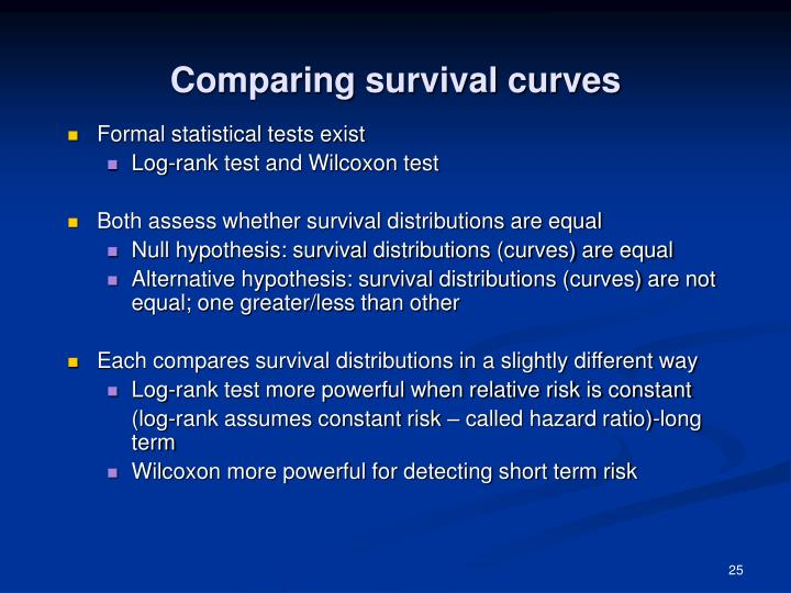 Comparing survival curves