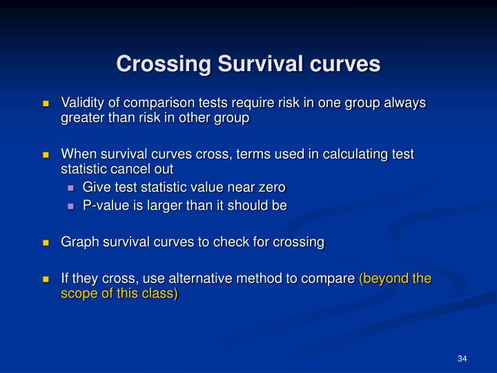 Crossing Survival curves