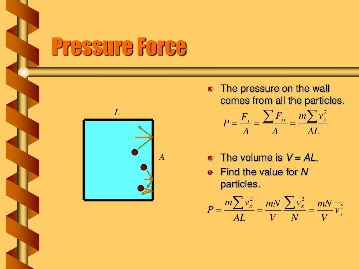 Pressure Force
