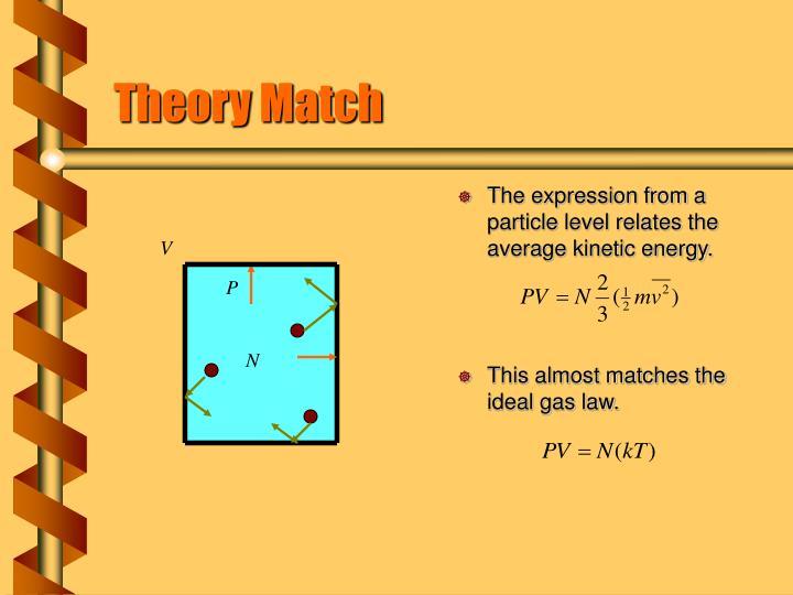 Theory Match
