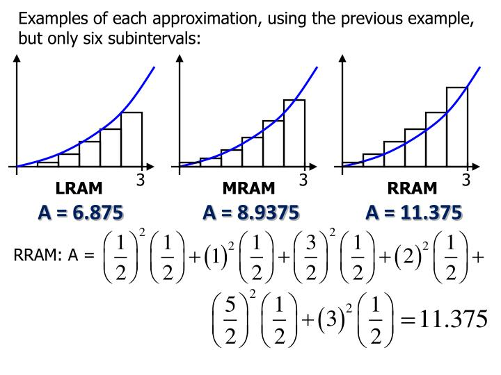 Examples of each approximation, using the previous example,