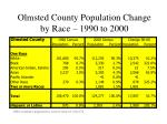 olmsted county population change by race 1990 to 2000