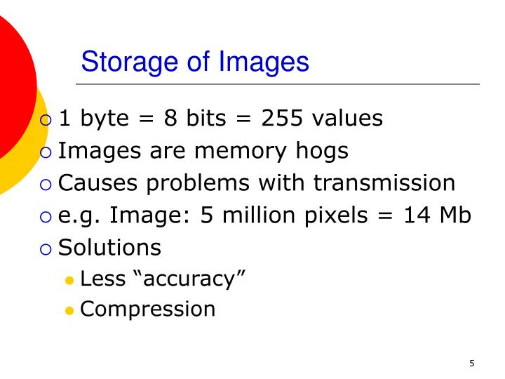 Storage of Images