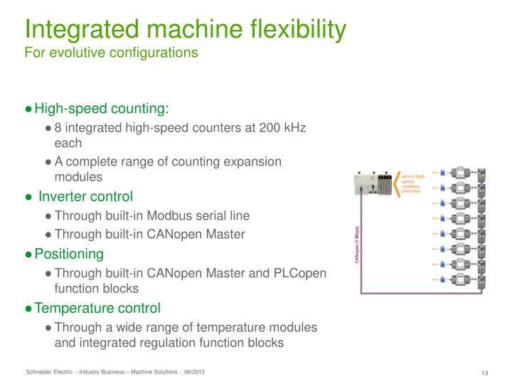 Integrated machine flexibility