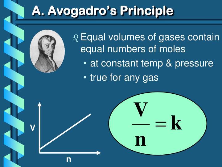 A. Avogadro's Principle