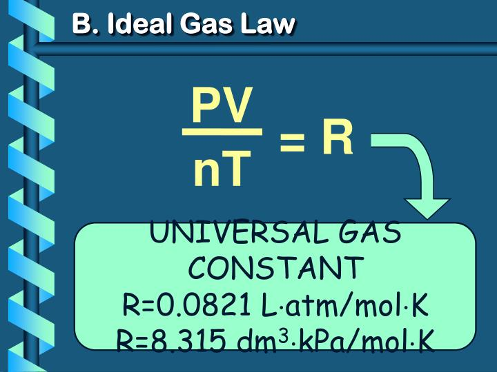 B. Ideal Gas Law