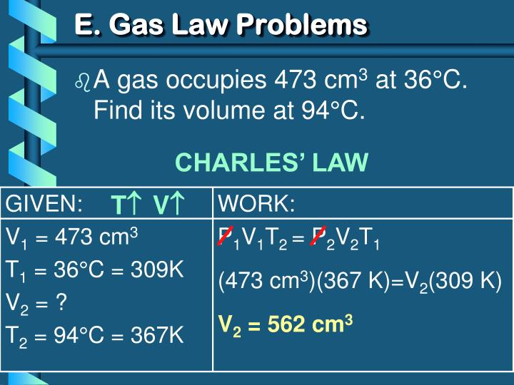 E. Gas Law Problems