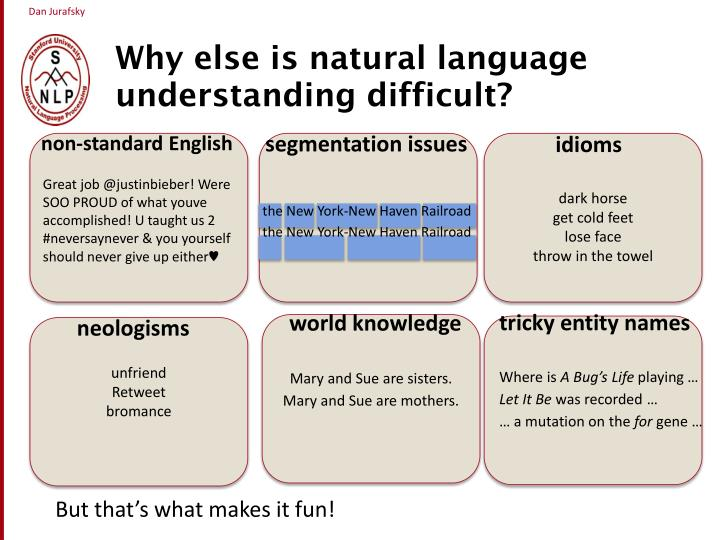 Why else is natural language understanding difficult?