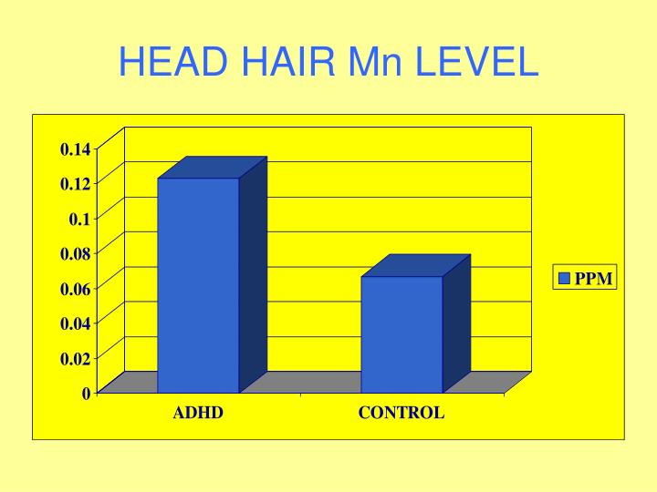 HEAD HAIR Mn LEVEL