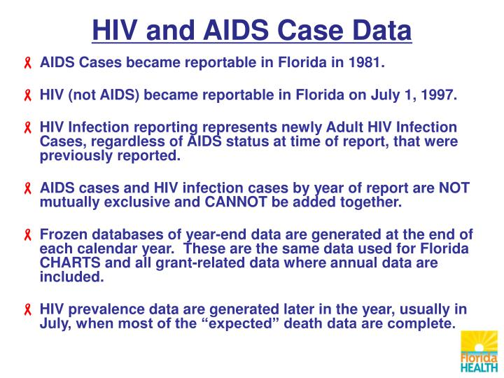 HIV and AIDS Case Data