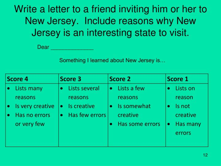 Write a letter to a friend inviting him or her to New Jersey.  Include reasons why New Jersey is an interesting state to visit.