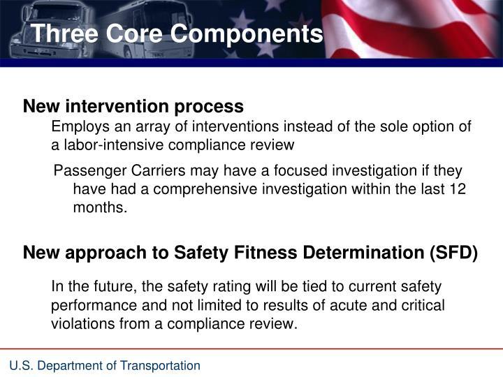 Three Core Components