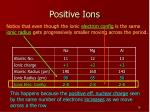 positive ions2