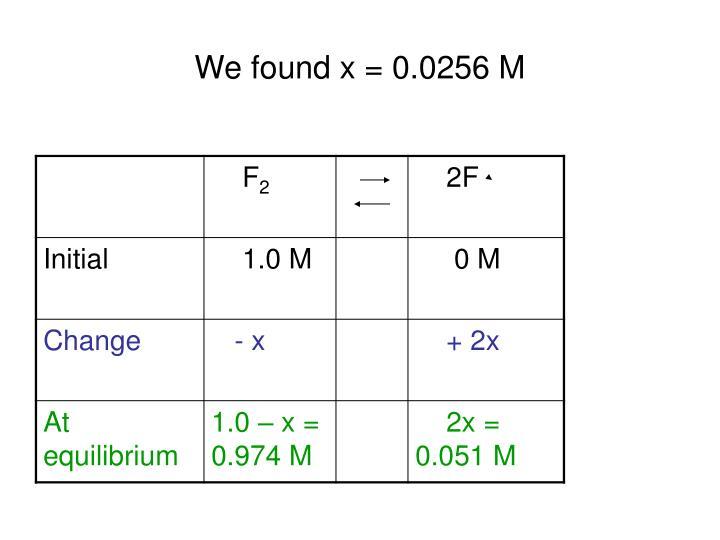 We found x = 0.0256 M