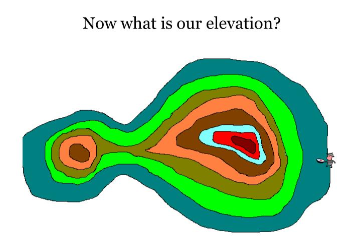 Now what is our elevation?