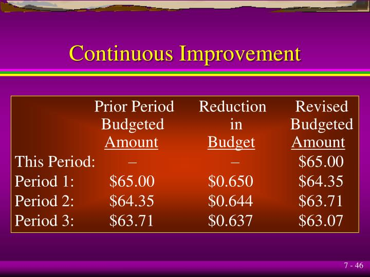 Prior Period      Reduction       Revised