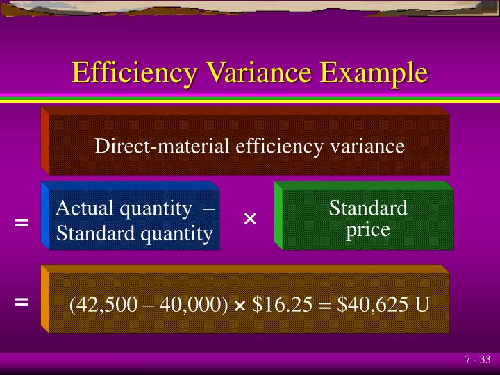Efficiency Variance Example