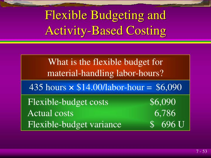 Flexible Budgeting and