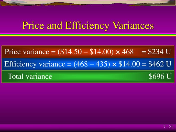Price and Efficiency Variances