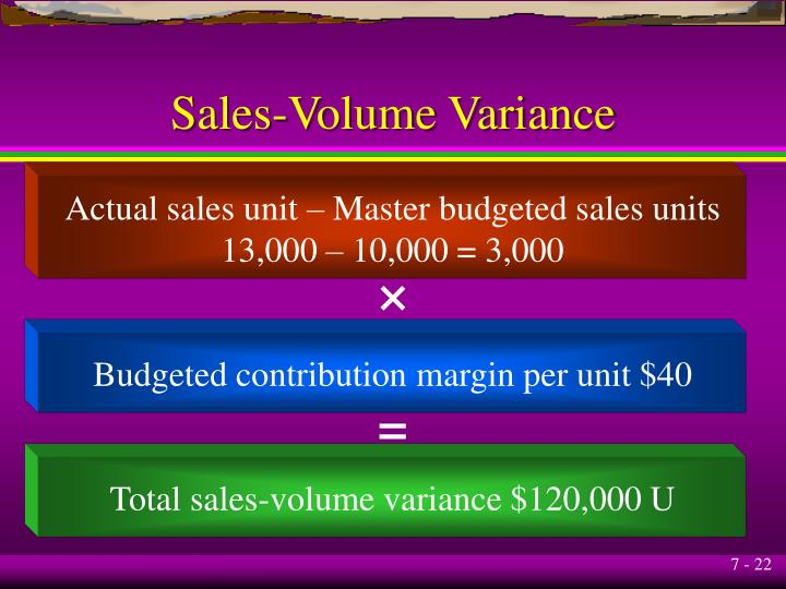 Sales-Volume Variance