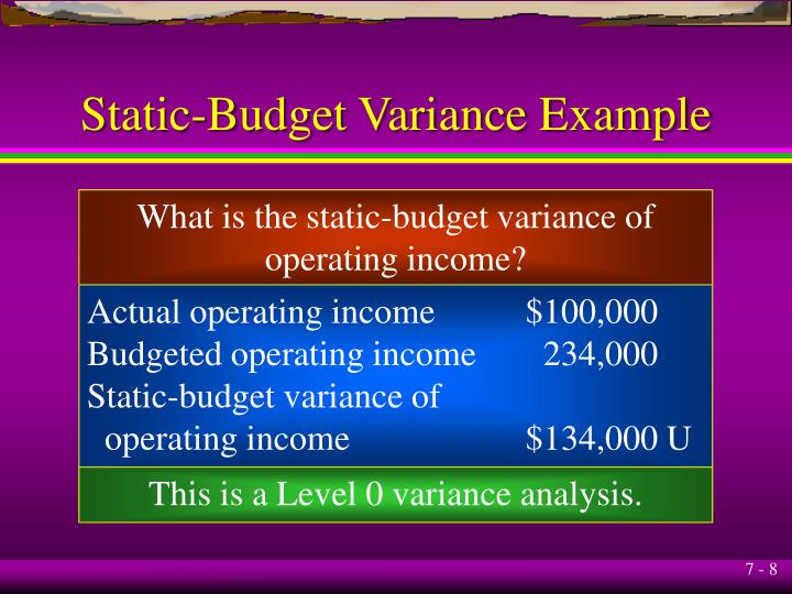 Static-Budget Variance Example