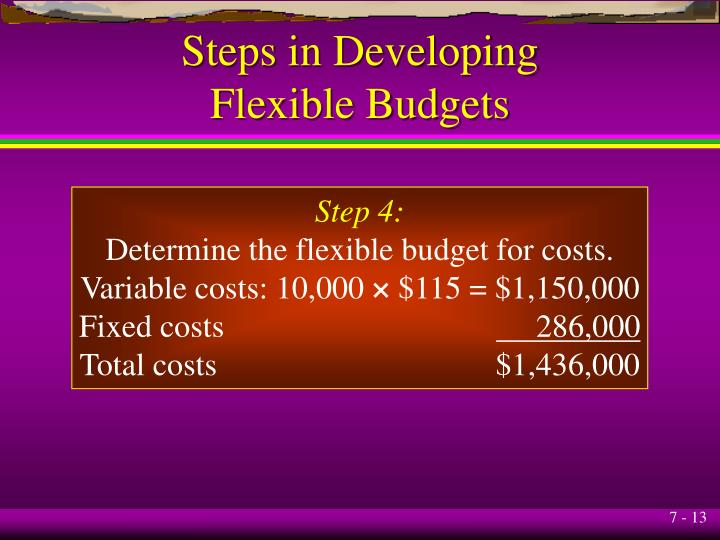 Steps in Developing         Flexible Budgets