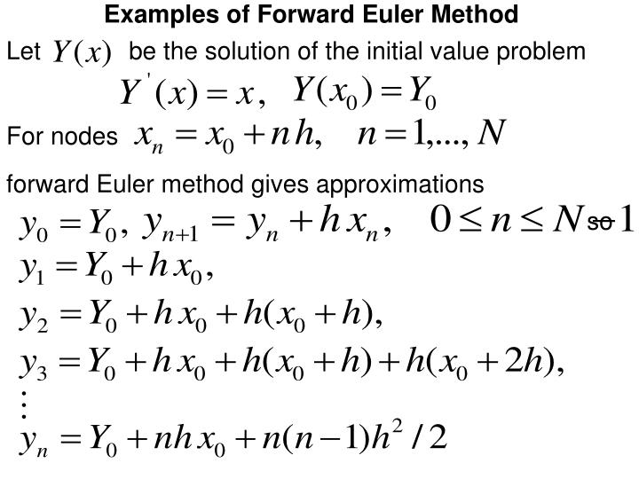 Examples of Forward Euler Method