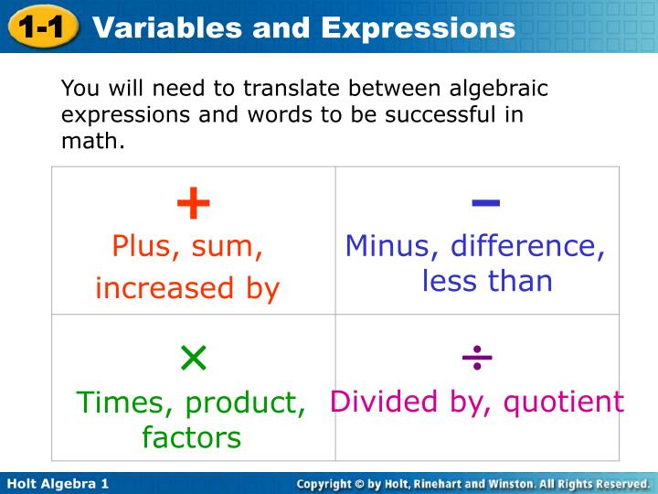 You will need to translate between algebraic expressions and words to be successful in math.