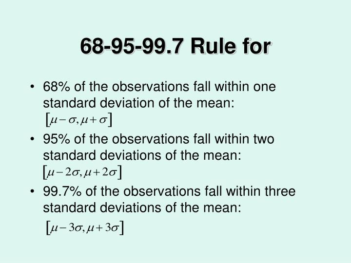 68-95-99.7 Rule for