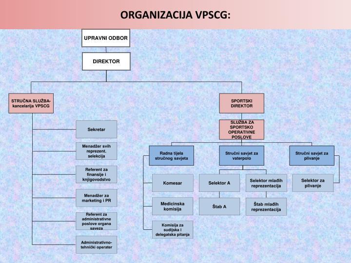 ORGANIZACIJA VPSCG: