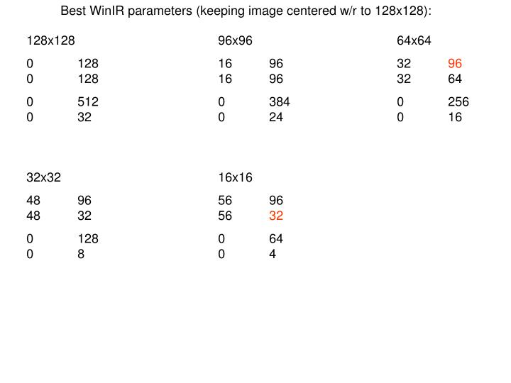 Best WinIR parameters (keeping image centered w/r to 128x128):