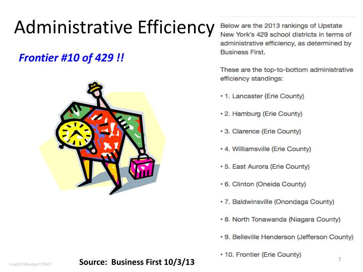 Administrative Efficiency