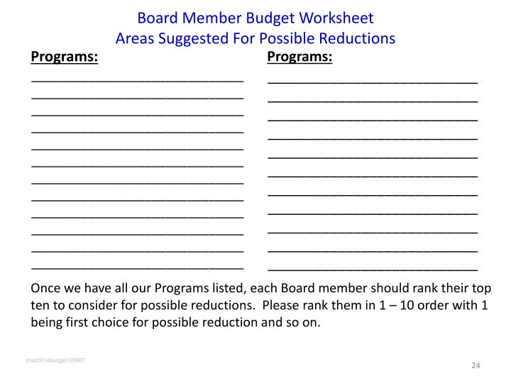 Board Member Budget Worksheet