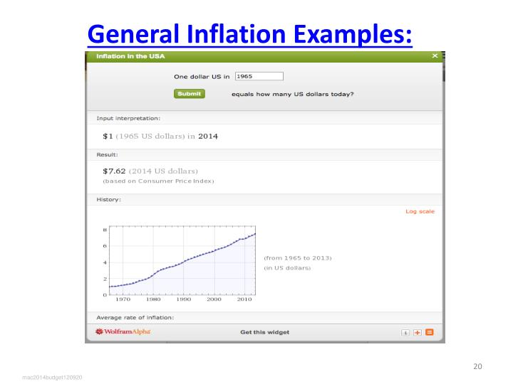 General Inflation Examples: