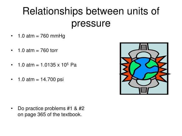 Relationships between units of pressure