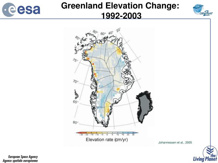 Greenland Elevation Change: