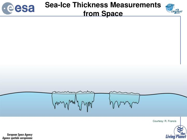 Sea-Ice Thickness Measurements