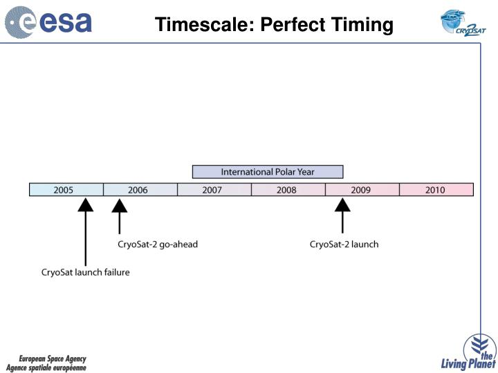Timescale: Perfect Timing