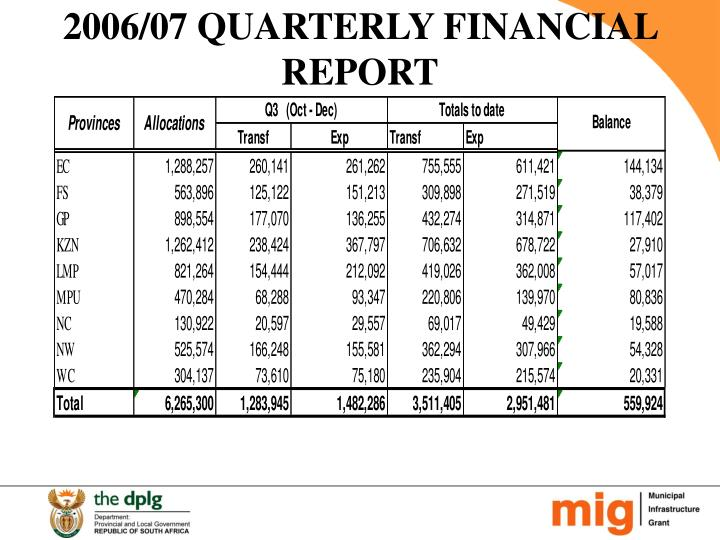 2006/07 QUARTERLY FINANCIAL REPORT