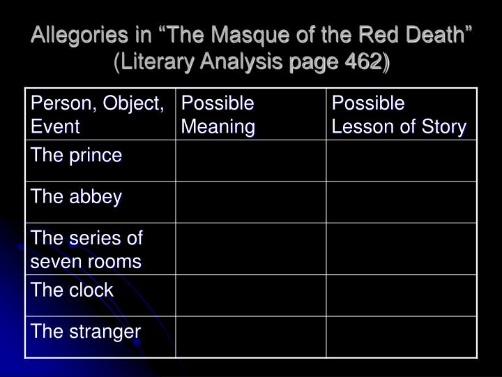 Allegories in the masque of the red death literary analysis page 462