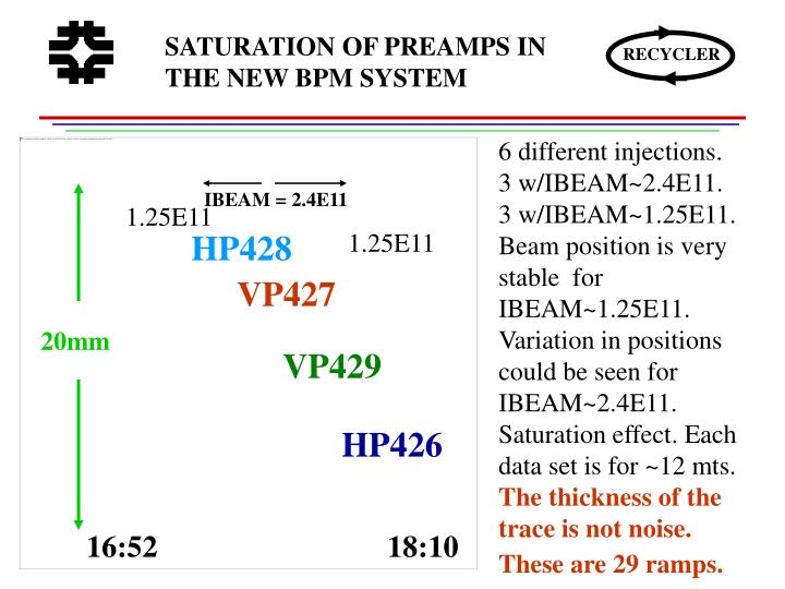 SATURATION OF PREAMPS IN THE NEW BPM SYSTEM
