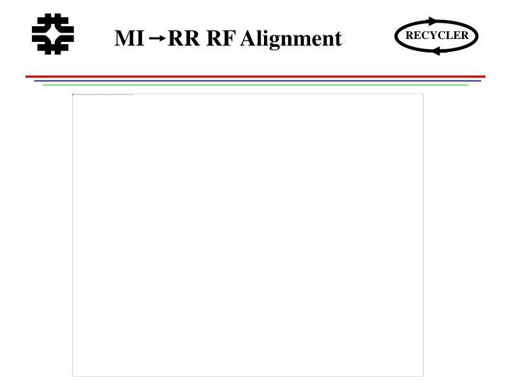 MI    RR RF Alignment