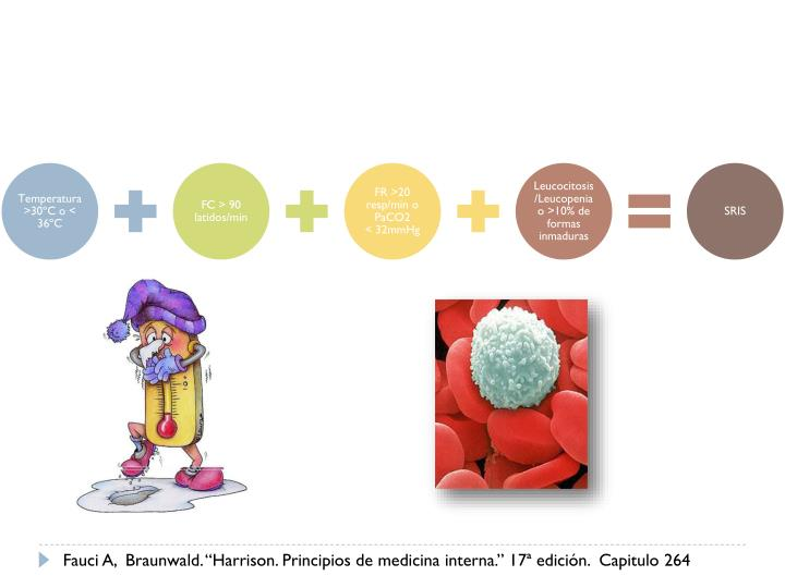 """Fauci A,  Braunwald. """"Harrison. Principios de medicina interna."""" 17ª edición.  Capitulo 264"""